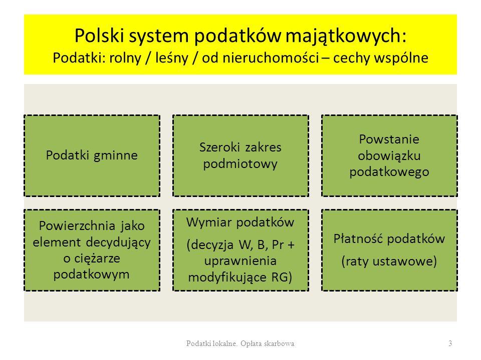 Polski system podatków majątkowych: Podatki: rolny / leśny / od nieruchomości – cechy wspólne