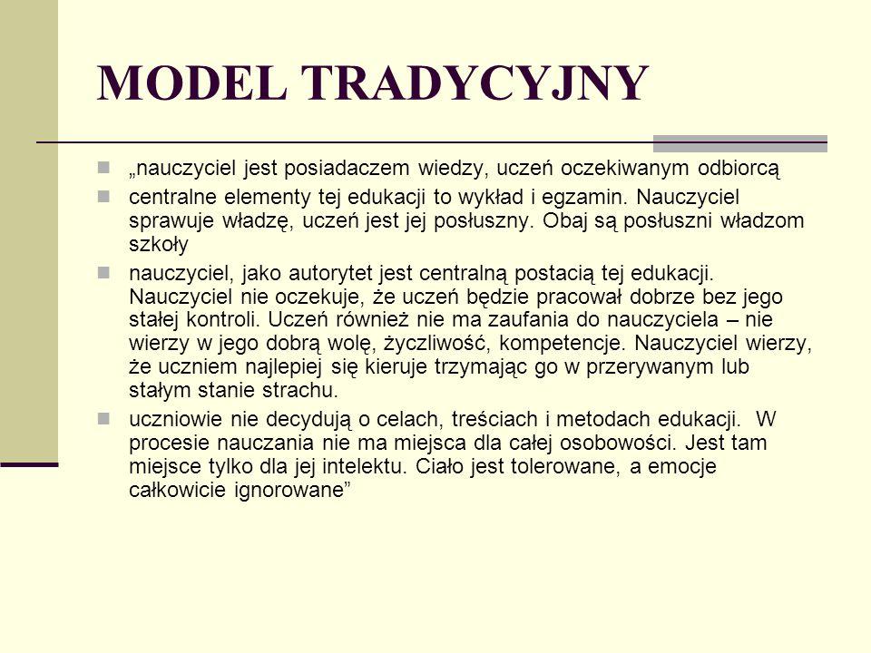 """MODEL TRADYCYJNY """"nauczyciel jest posiadaczem wiedzy, uczeń oczekiwanym odbiorcą."""