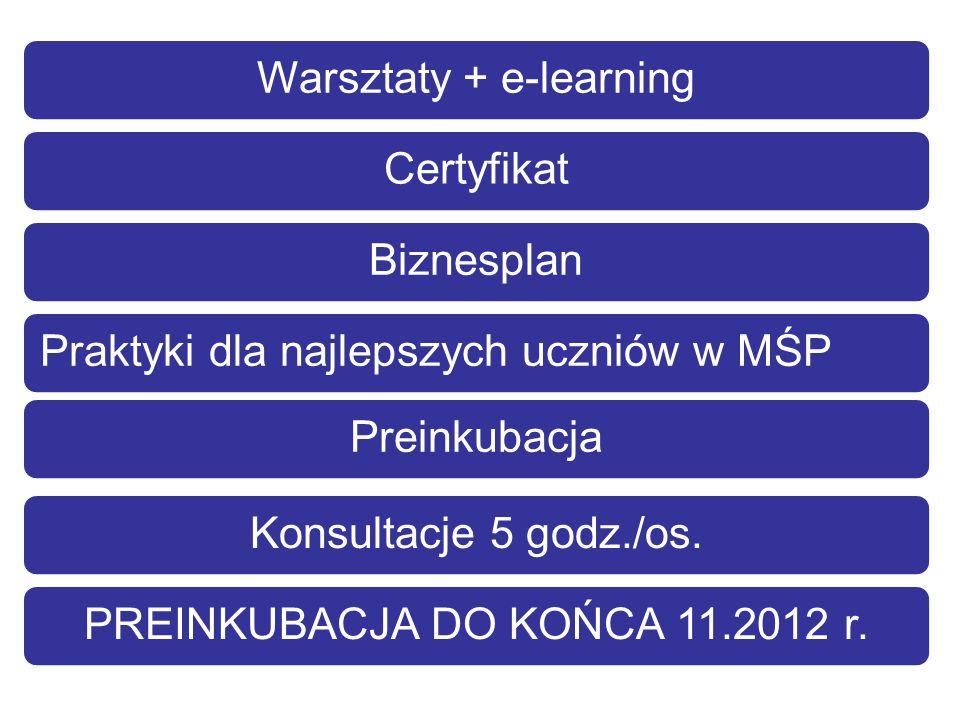 Warsztaty + e-learning Certyfikat Biznesplan