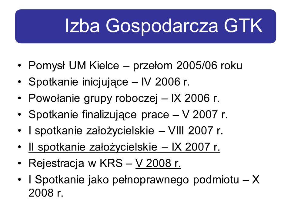 Pomysł UM Kielce – przełom 2005/06 roku