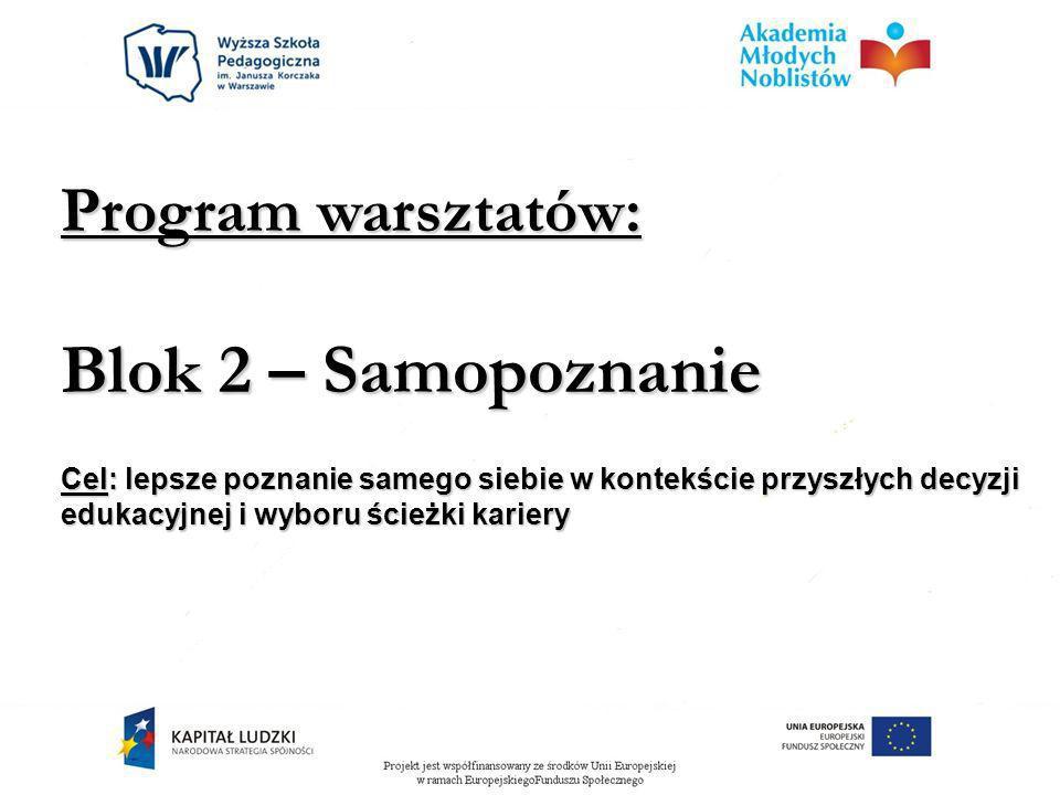 Blok 2 – Samopoznanie Program warsztatów: