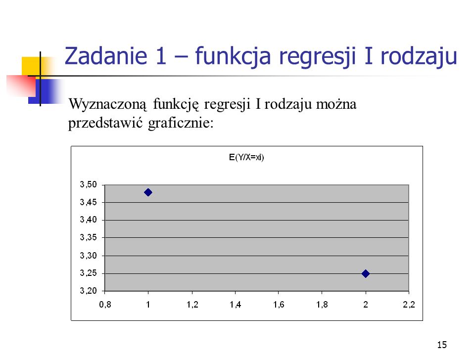 Zadanie 1 – funkcja regresji I rodzaju