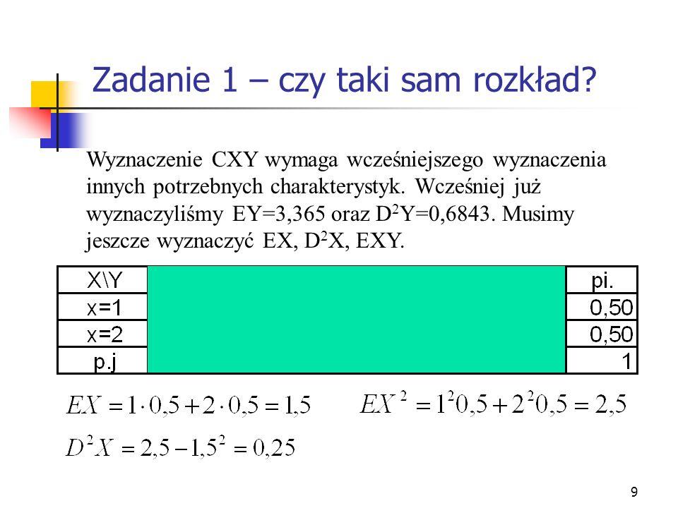Zadanie 1 – czy taki sam rozkład