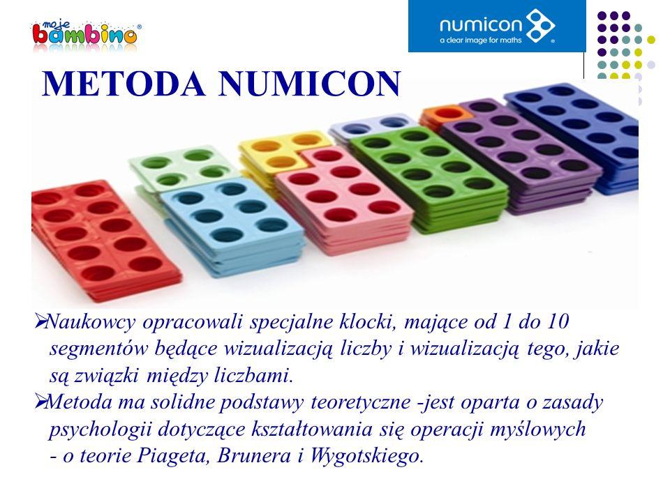 METODA NUMICON