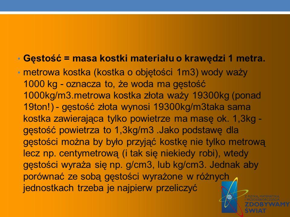Gęstość = masa kostki materiału o krawędzi 1 metra.