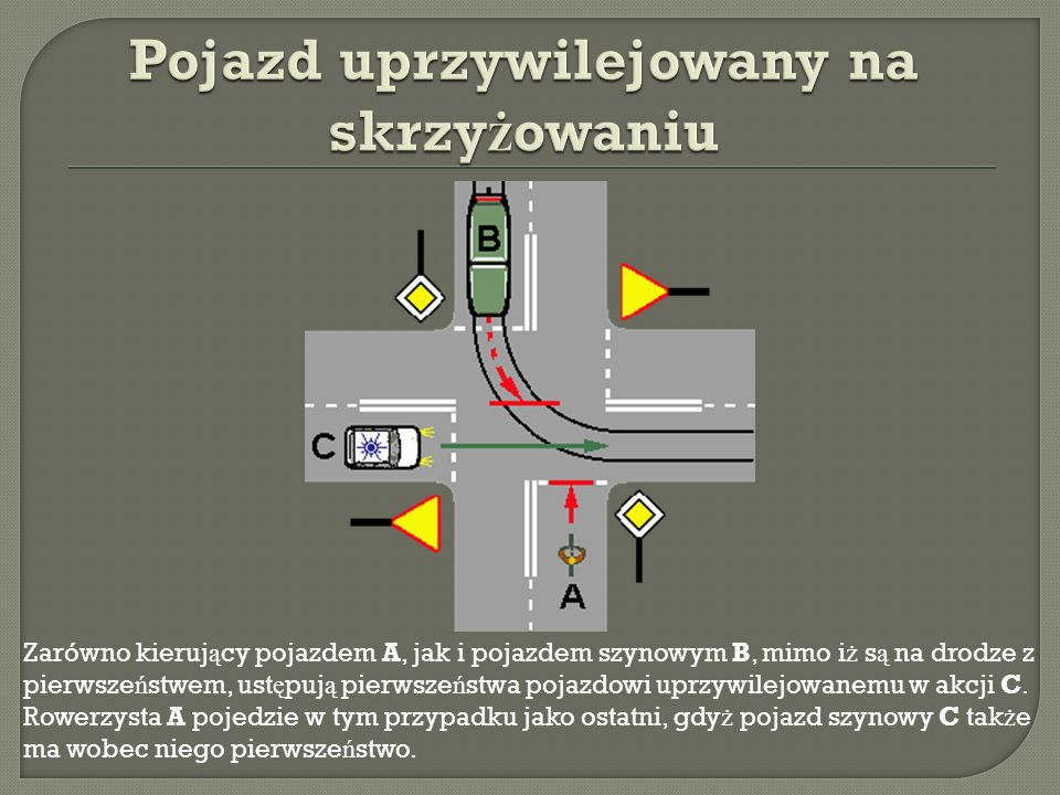 Pojazd uprzywilejowany na skrzyżowaniu