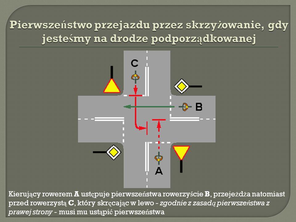 Pierwszeństwo przejazdu przez skrzyżowanie, gdy jesteśmy na drodze podporządkowanej