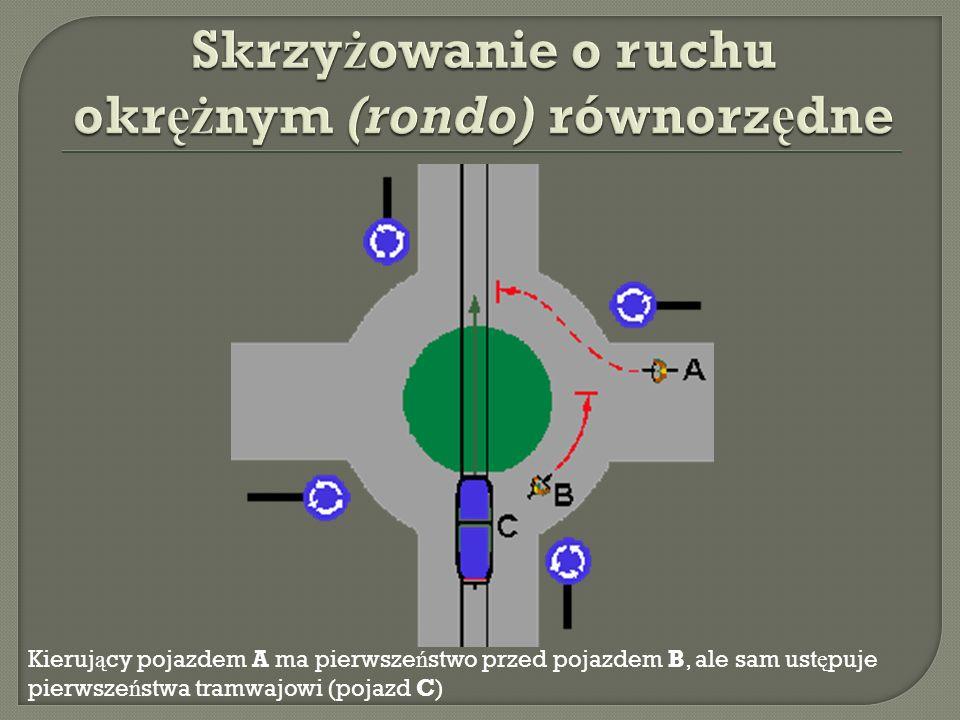 Skrzyżowanie o ruchu okrężnym (rondo) równorzędne