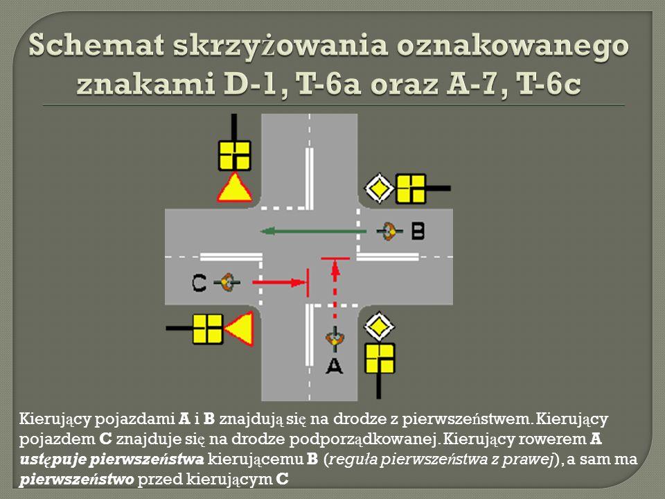 Schemat skrzyżowania oznakowanego znakami D-1, T-6a oraz A-7, T-6c
