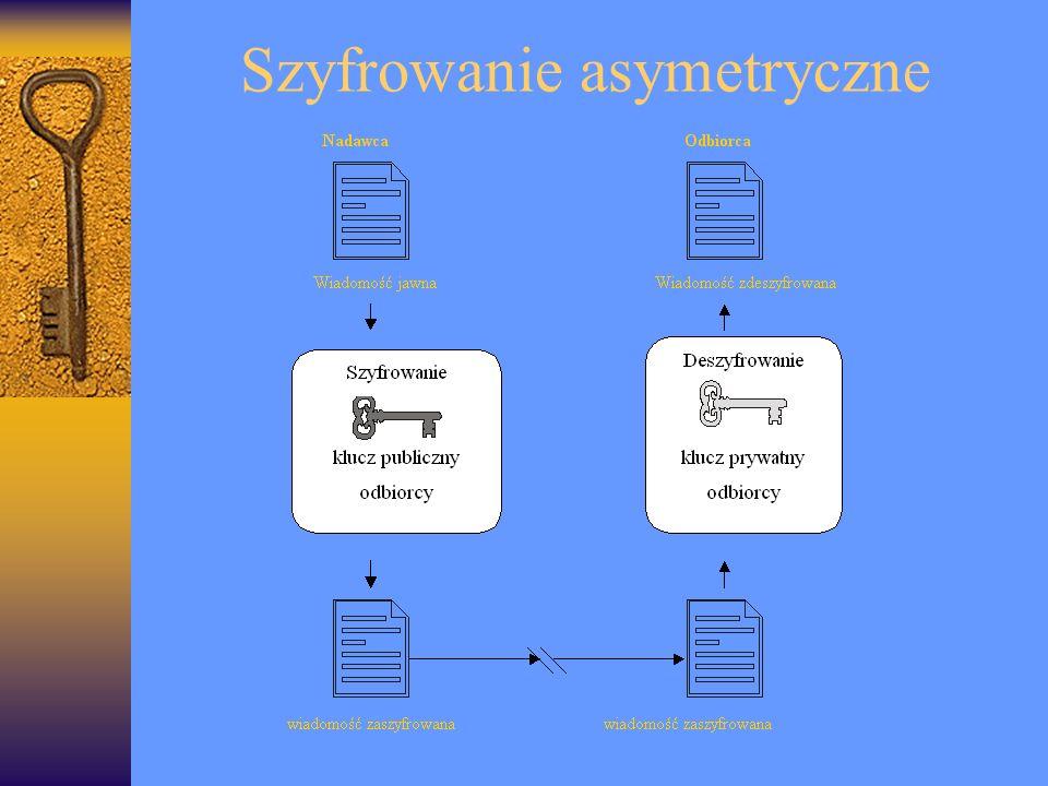 Szyfrowanie asymetryczne