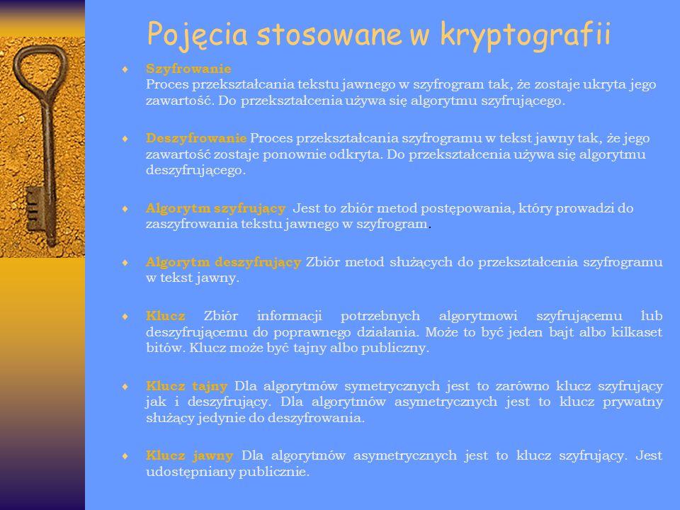 Pojęcia stosowane w kryptografii