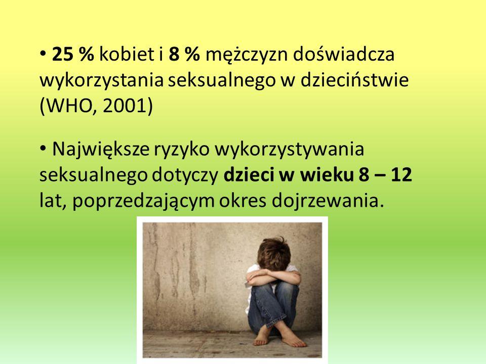 25 % kobiet i 8 % mężczyzn doświadcza wykorzystania seksualnego w dzieciństwie (WHO, 2001)