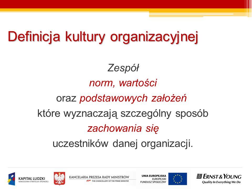 Definicja kultury organizacyjnej