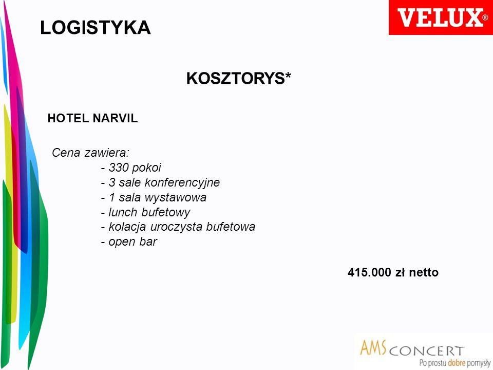 LOGISTYKA KOSZTORYS* HOTEL NARVIL Cena zawiera: - 330 pokoi