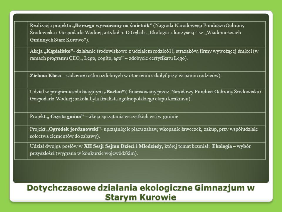 Dotychczasowe działania ekologiczne Gimnazjum w Starym Kurowie