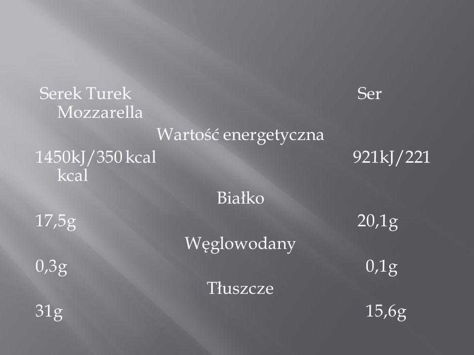 Serek Turek Ser Mozzarella Wartość energetyczna 1450kJ/350 kcal 921kJ/221 kcal Białko 17,5g 20,1g Węglowodany 0,3g 0,1g Tłuszcze 31g 15,6g