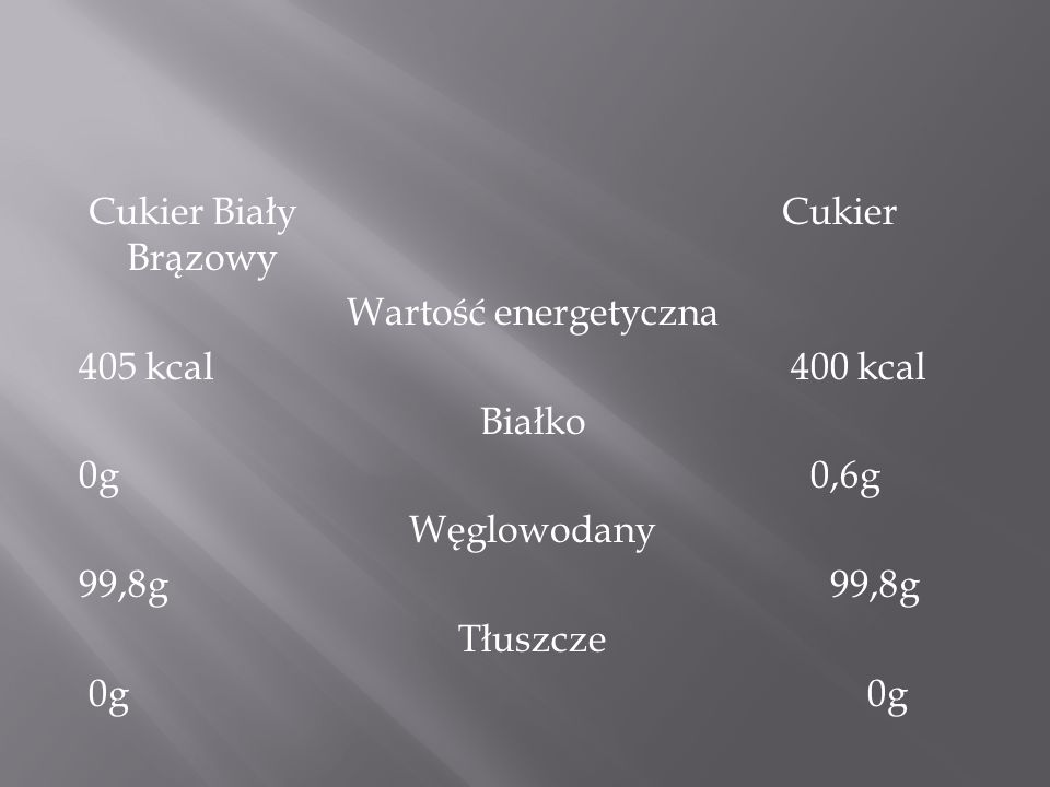 Cukier Biały Cukier Brązowy Wartość energetyczna 405 kcal 400 kcal Białko 0g 0,6g Węglowodany 99,8g 99,8g Tłuszcze 0g 0g
