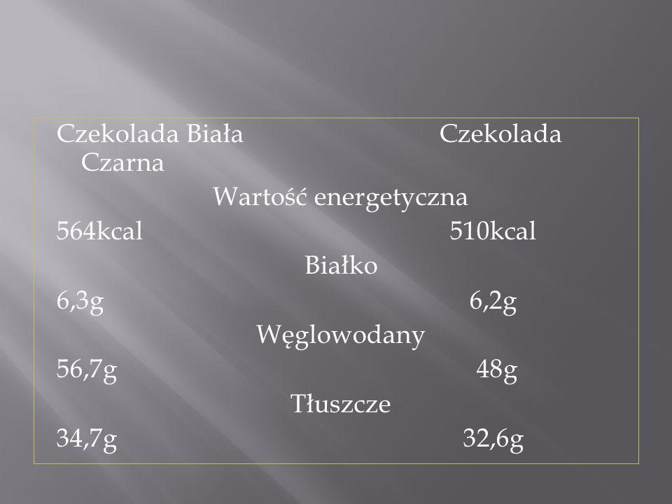 Czekolada Biała Czekolada Czarna Wartość energetyczna 564kcal 510kcal Białko 6,3g 6,2g Węglowodany 56,7g 48g Tłuszcze 34,7g 32,6g