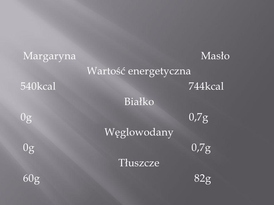 Margaryna Masło Wartość energetyczna 540kcal 744kcal Białko 0g 0,7g Węglowodany Tłuszcze 60g 82g