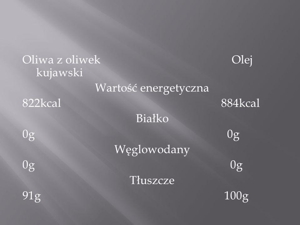 Oliwa z oliwek Olej kujawski Wartość energetyczna 822kcal 884kcal Białko 0g 0g Węglowodany 0g 0g Tłuszcze 91g 100g