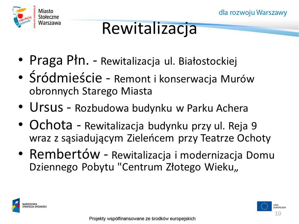 Rewitalizacja Praga Płn. - Rewitalizacja ul. Białostockiej