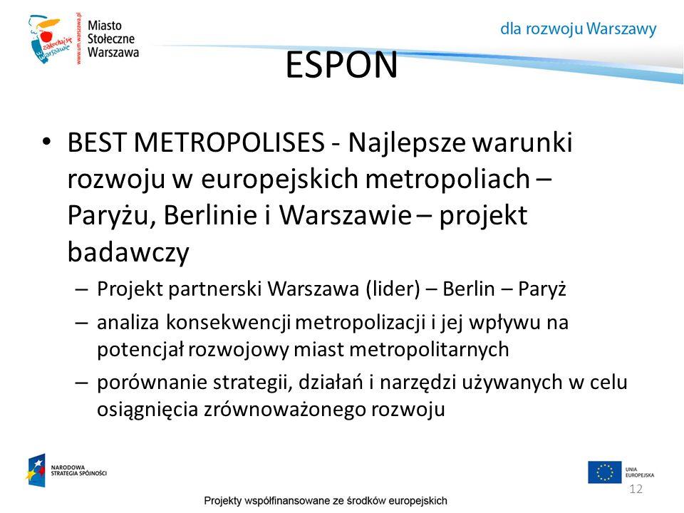 ESPON BEST METROPOLISES - Najlepsze warunki rozwoju w europejskich metropoliach – Paryżu, Berlinie i Warszawie – projekt badawczy.
