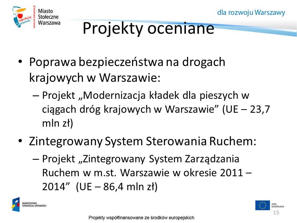 Projekty oceniane Poprawa bezpieczeństwa na drogach krajowych w Warszawie: