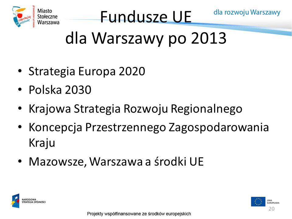 Fundusze UE dla Warszawy po 2013