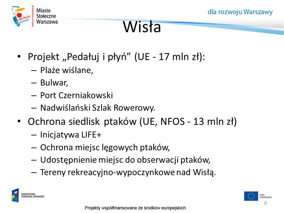 """Wisła Projekt """"Pedałuj i płyń (UE - 17 mln zł):"""