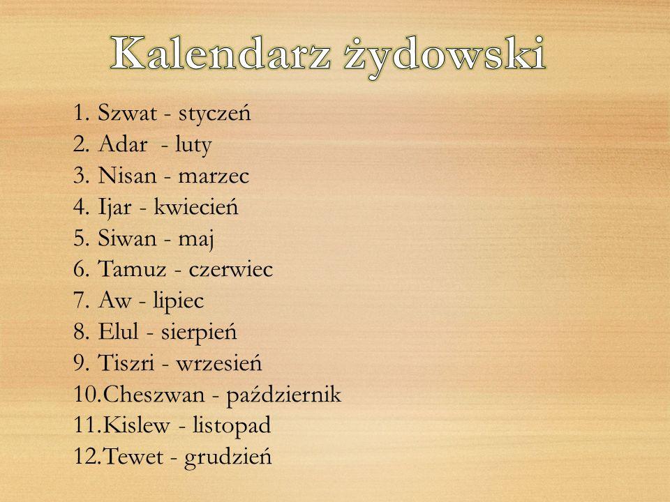 Kalendarz żydowski Szwat - styczeń Adar - luty Nisan - marzec