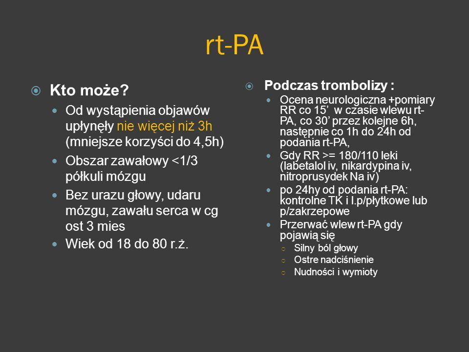 rt-PA Kto może Podczas trombolizy :