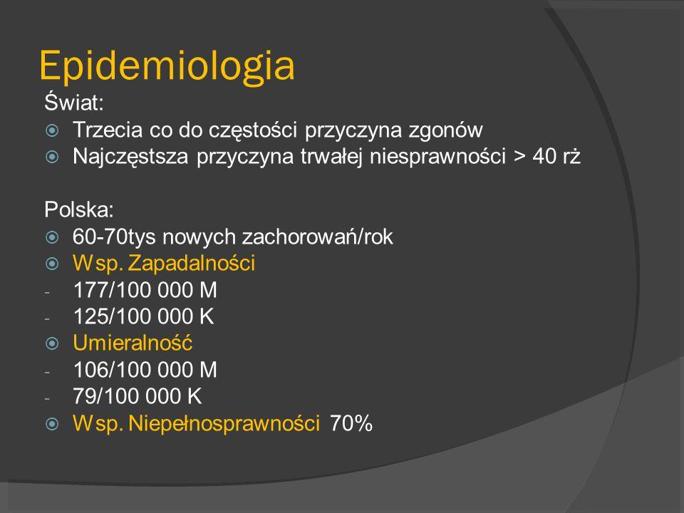 Epidemiologia Świat: Trzecia co do częstości przyczyna zgonów