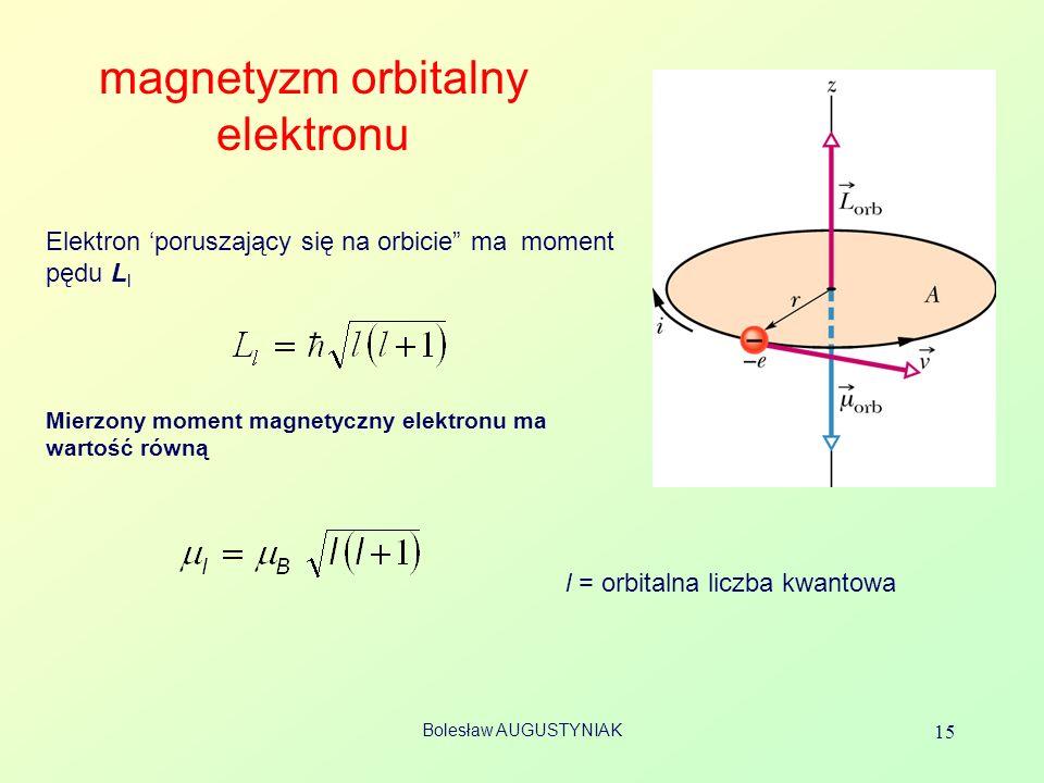magnetyzm orbitalny elektronu