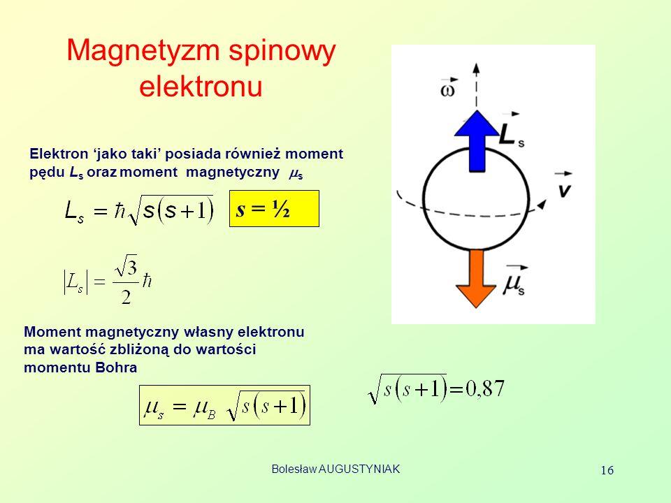 Magnetyzm spinowy elektronu