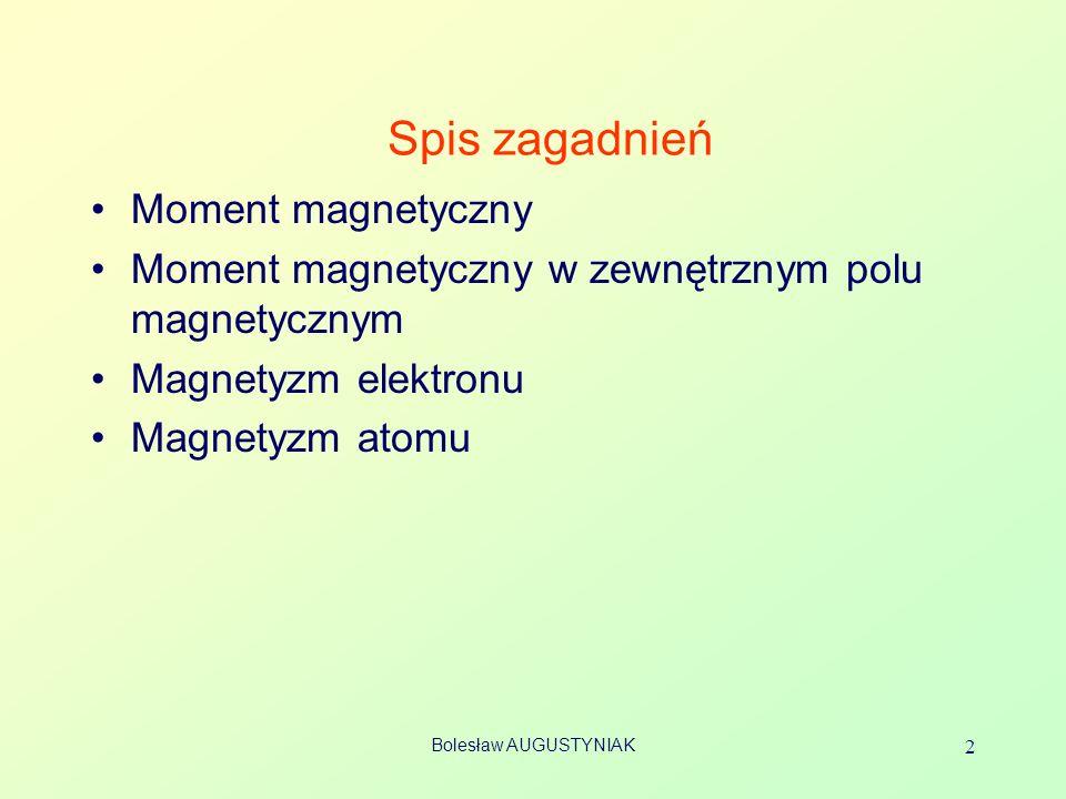 Spis zagadnień Moment magnetyczny