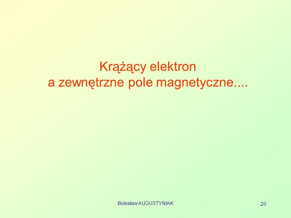 Krążący elektron a zewnętrzne pole magnetyczne....