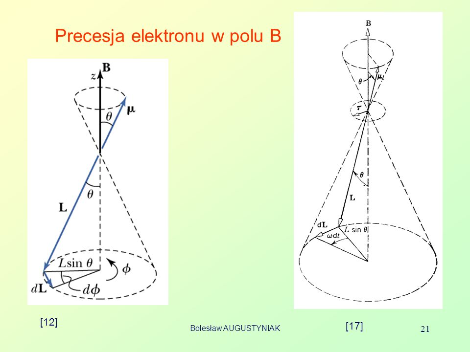 Precesja elektronu w polu B