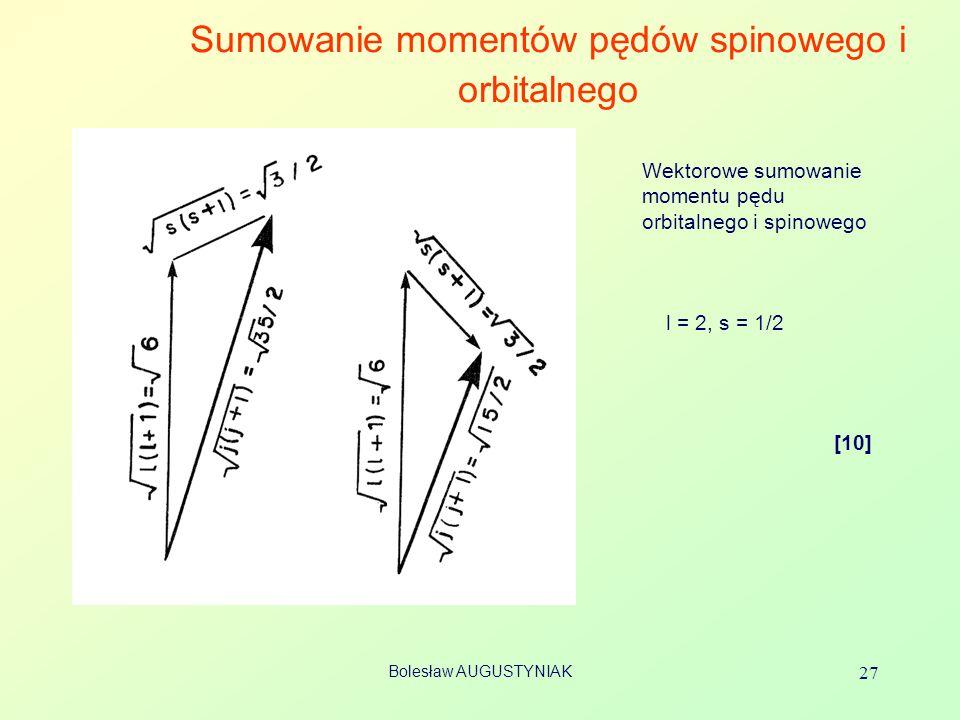 Sumowanie momentów pędów spinowego i orbitalnego