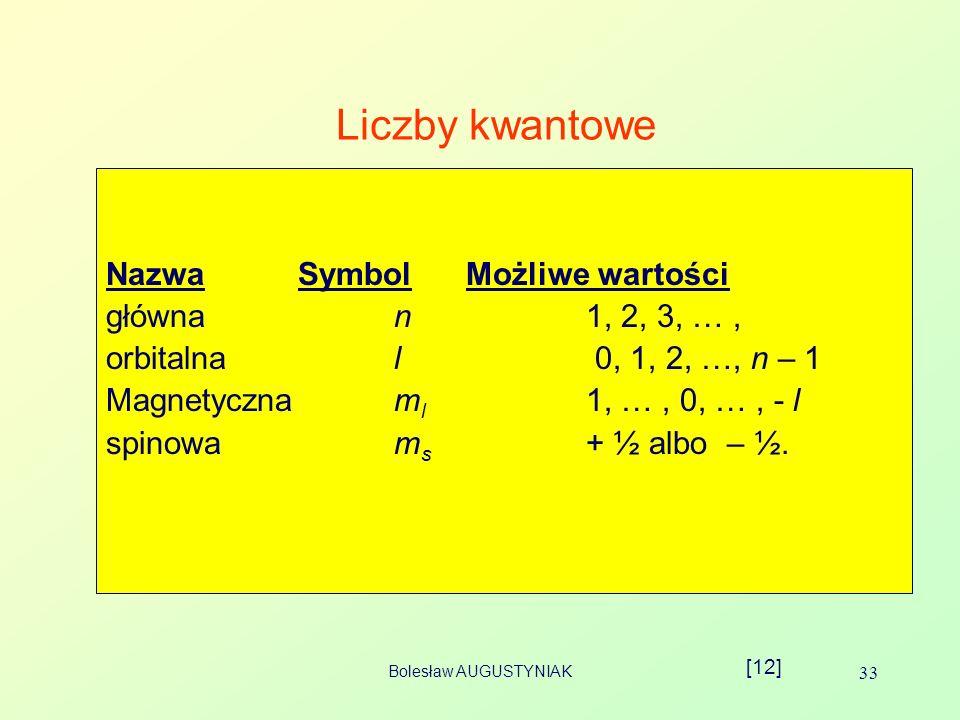 Liczby kwantowe Nazwa Symbol Możliwe wartości główna n 1, 2, 3, … ,