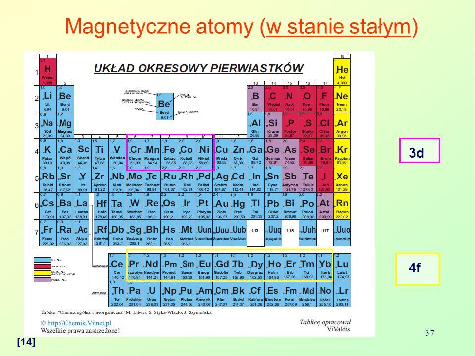 Magnetyczne atomy (w stanie stałym)