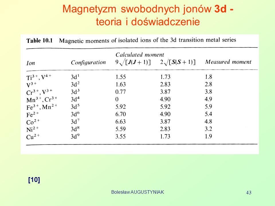 Magnetyzm swobodnych jonów 3d - teoria i doświadczenie