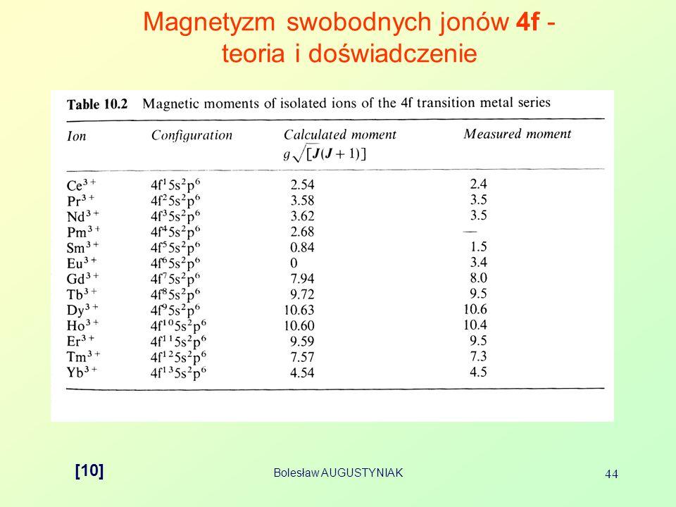 Magnetyzm swobodnych jonów 4f - teoria i doświadczenie