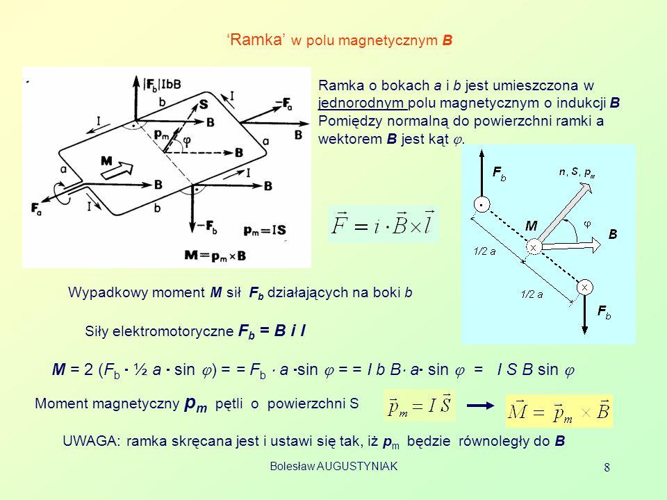 'Ramka' w polu magnetycznym B