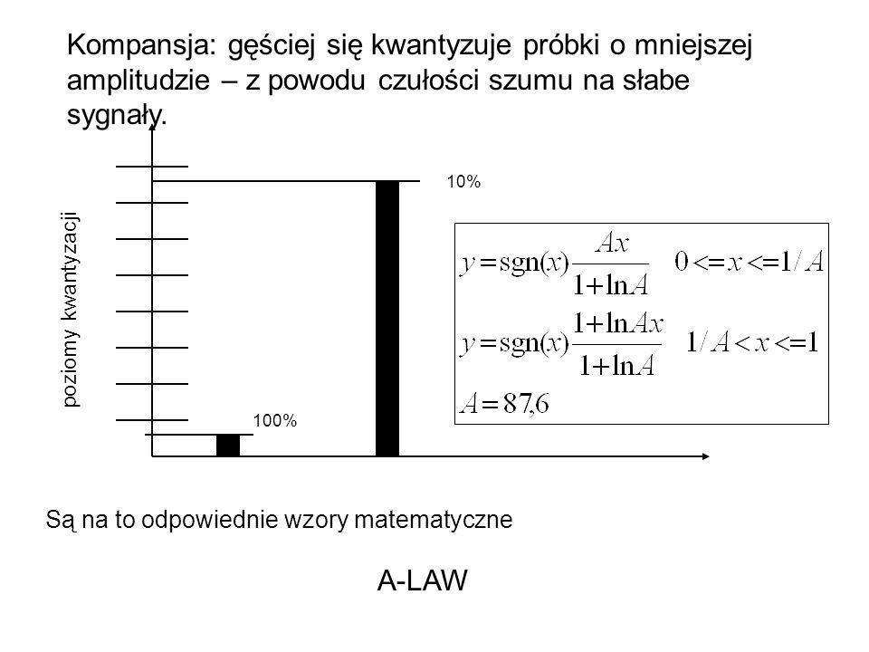 Kompansja: gęściej się kwantyzuje próbki o mniejszej amplitudzie – z powodu czułości szumu na słabe sygnały.