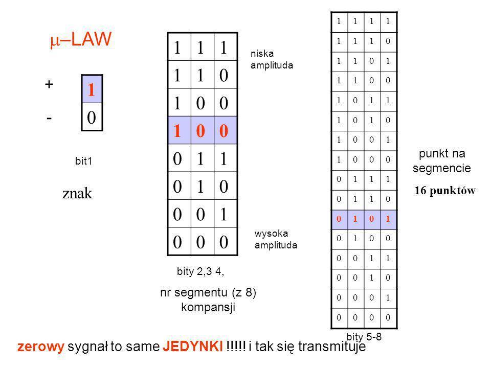 nr segmentu (z 8) kompansji