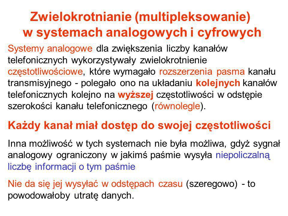 Zwielokrotnianie (multipleksowanie) w systemach analogowych i cyfrowych