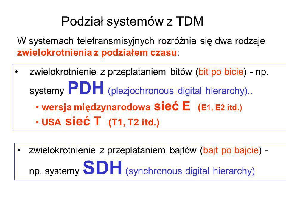 Podział systemów z TDM W systemach teletransmisyjnych rozróżnia się dwa rodzaje zwielokrotnienia z podziałem czasu: