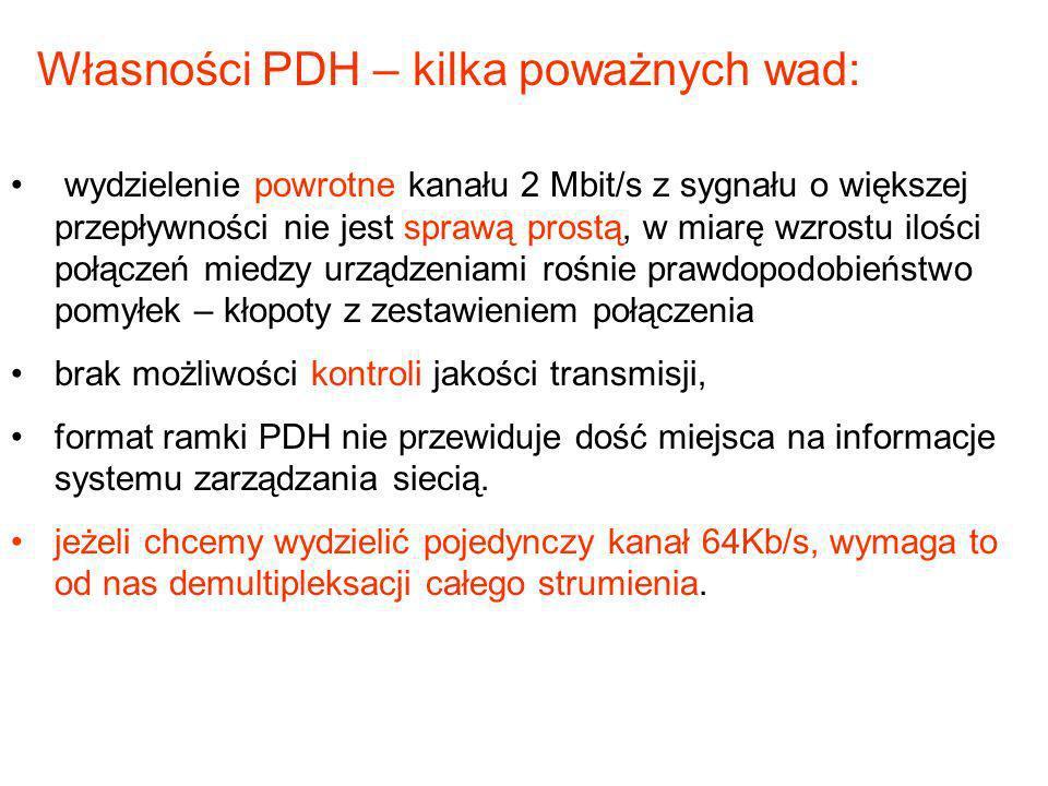 Własności PDH – kilka poważnych wad: