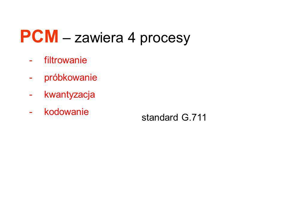 PCM – zawiera 4 procesy filtrowanie próbkowanie kwantyzacja kodowanie