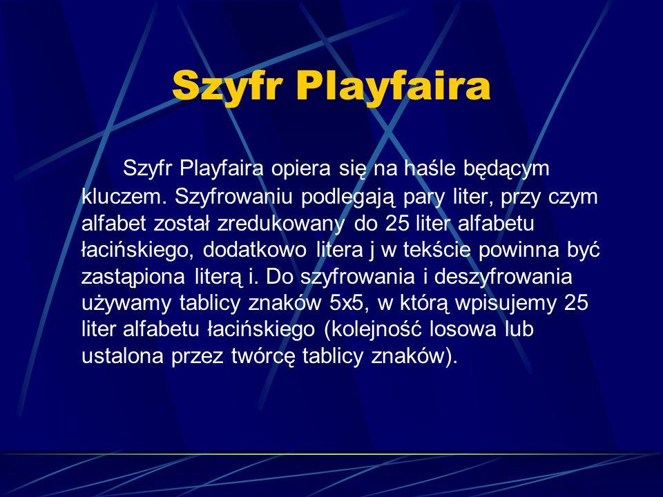 Szyfr Playfaira